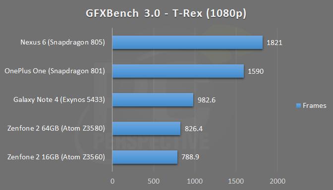 zenfone-gfx-trex1080.png