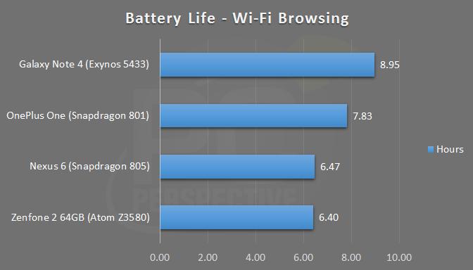 zenfone2-battery.png