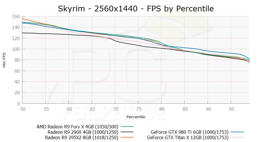 skyrim-2560x1440-per-1.png
