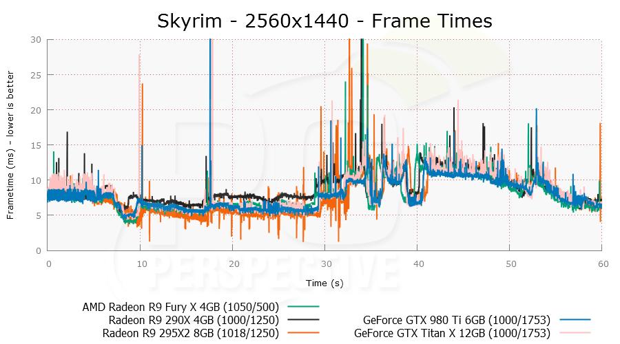 skyrim-2560x1440-plot-1.png