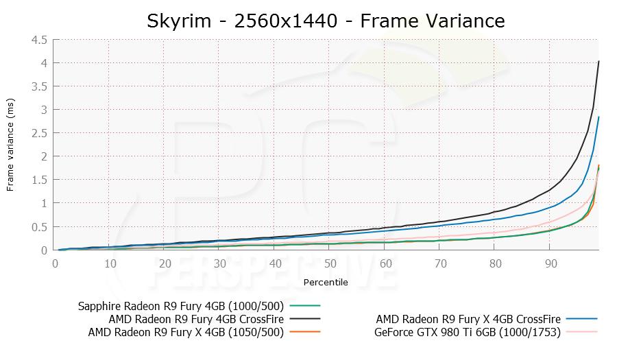 skyrimcf-2560x1440-stut.png