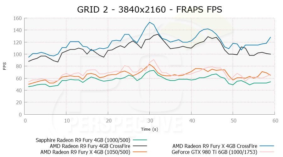 grid2cf-3840x2160-frapsfps.png