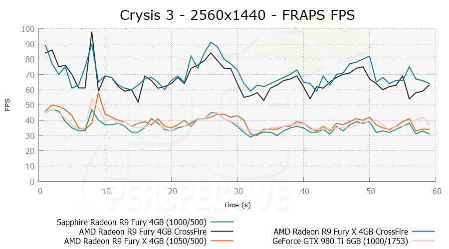 crysis3cf-2560x1440-frapsfps.png
