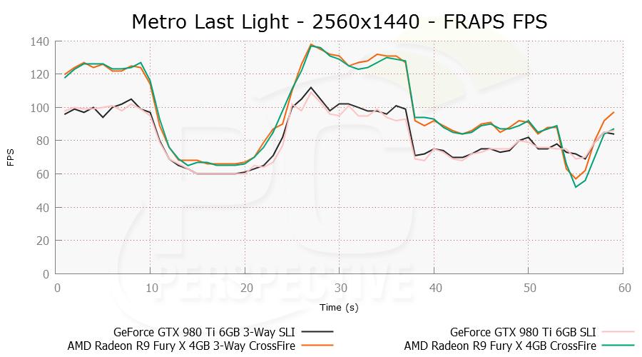 metroll3way-2560x1440-frapsfps.png