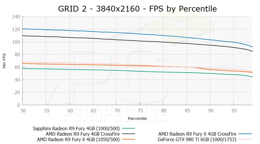 grid2cf-3840x2160-per.png