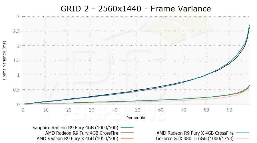 grid2cf-2560x1440-stut.png