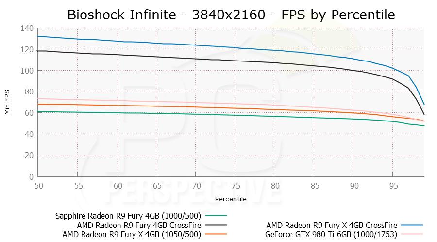 bioshockcf-3840x2160-per.png