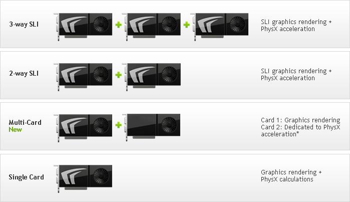 nvidia-2015-physx-card.jpg