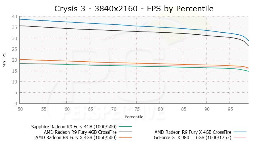crysis3cf-3840x2160-per.png