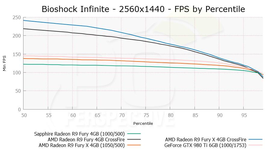 bioshockcf-2560x1440-per.png