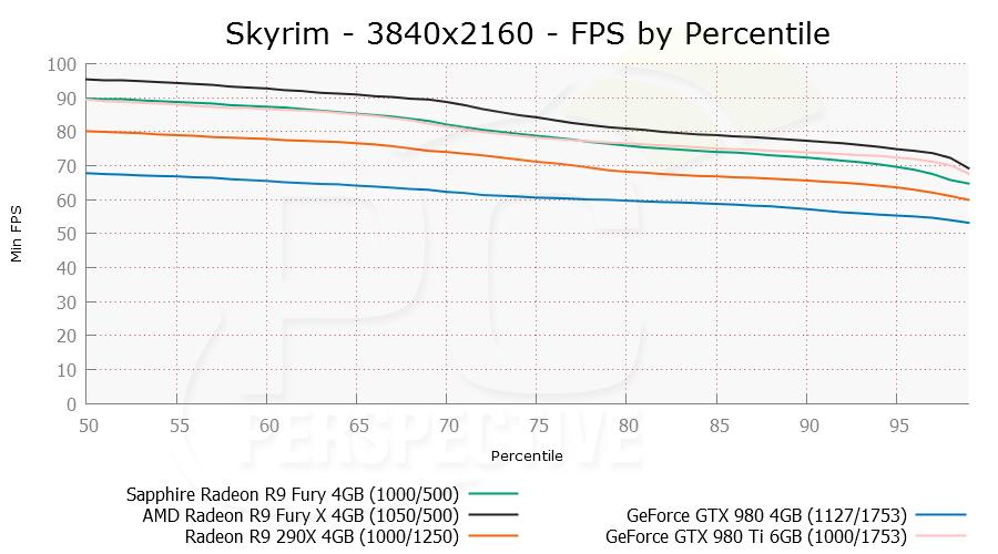 skyrim-3840x2160-per-0.png