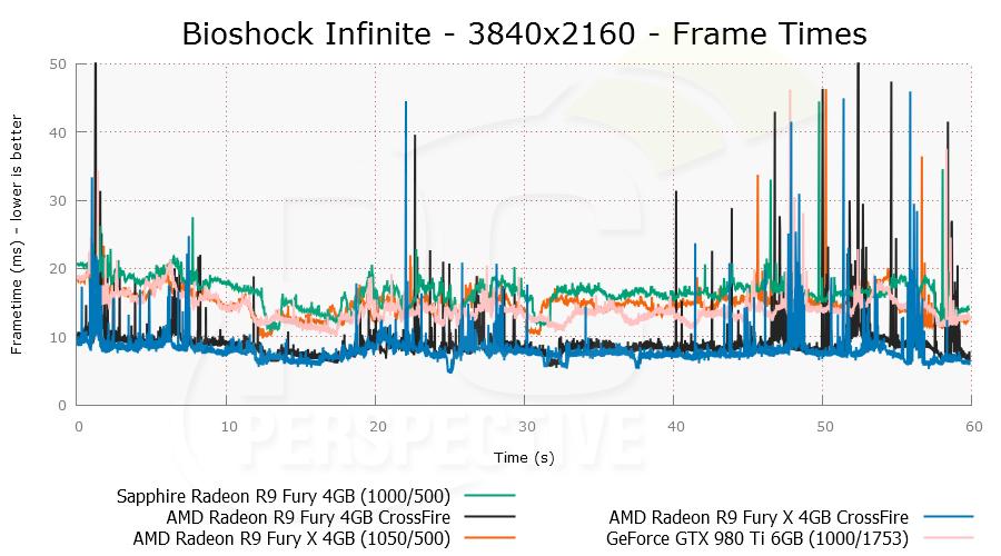 bioshockcf-3840x2160-plot.png