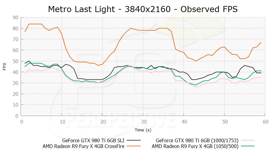 metroll-3840x2160-ofps-0.png