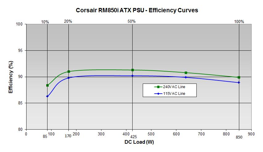 27a-efficiency-graph.jpg