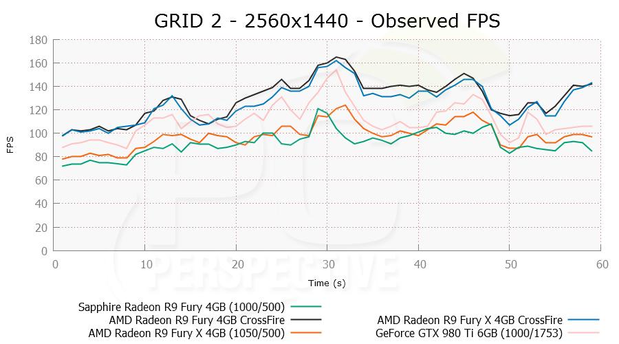 grid2cf-2560x1440-ofps.png