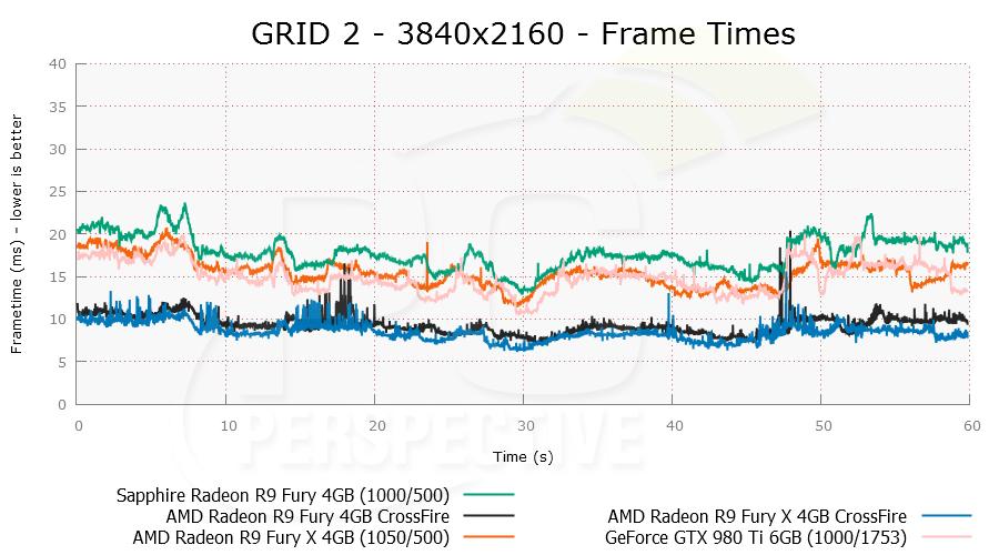 grid2cf-3840x2160-plot.png
