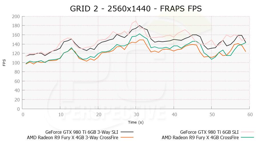 grid23way-2560x1440-frapsfps.png
