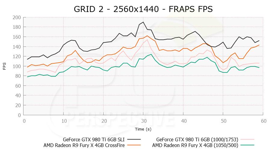 grid2-2560x1440-frapsfps.png