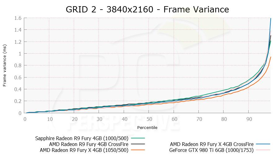 grid2cf-3840x2160-stut.png