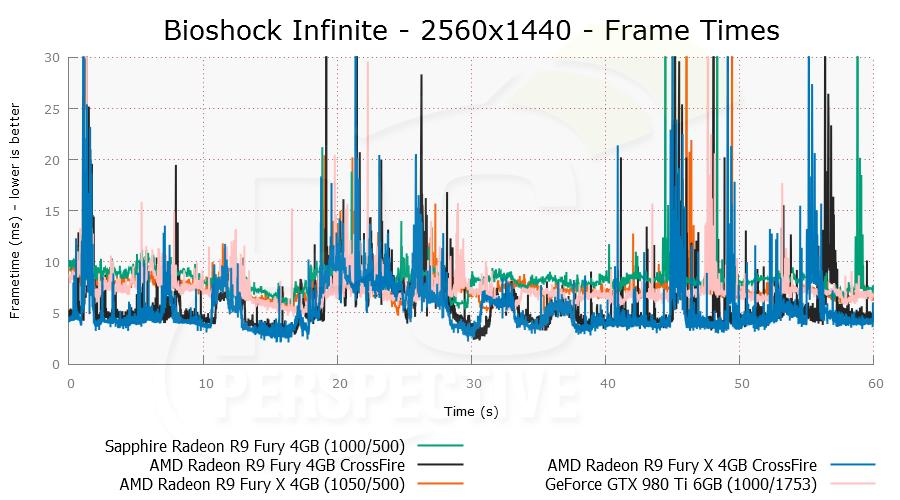 bioshockcf-2560x1440-plot.png