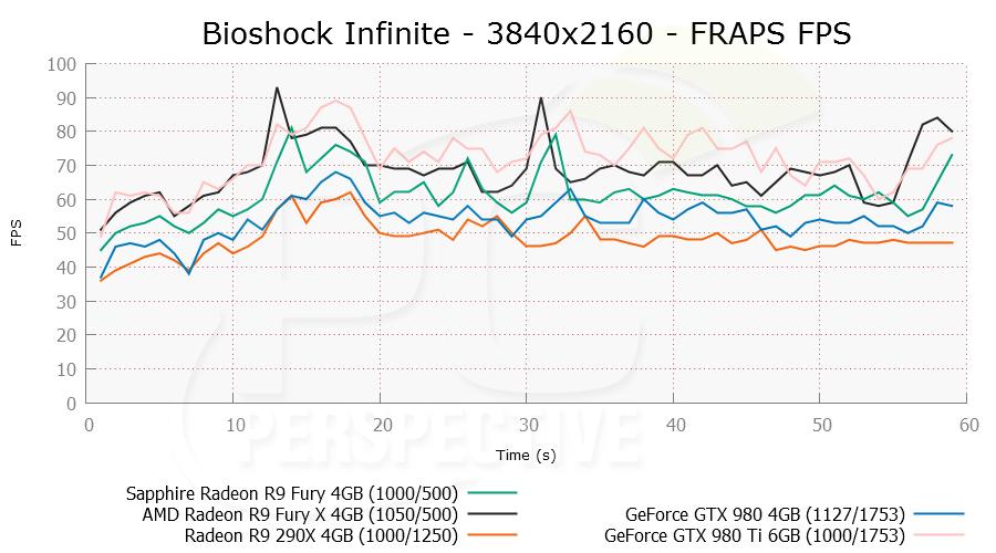 bioshock-3840x2160-frapsfps.png