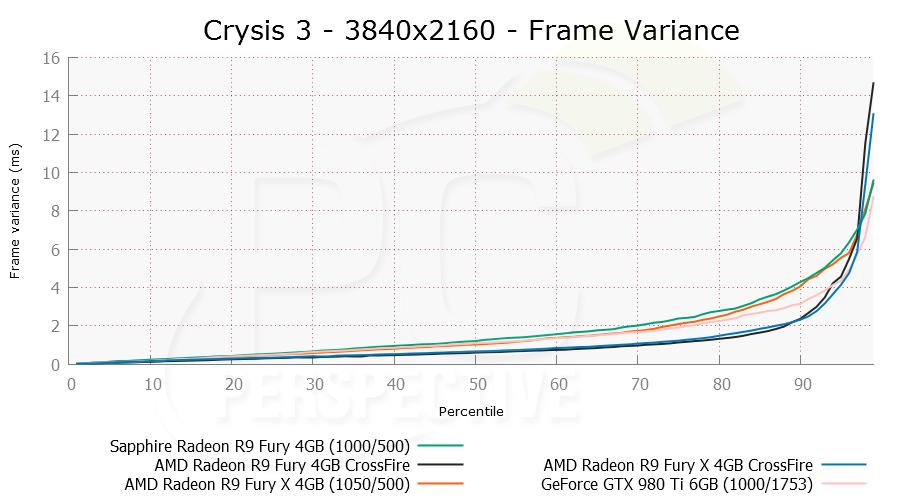 crysis3cf-3840x2160-stut.png