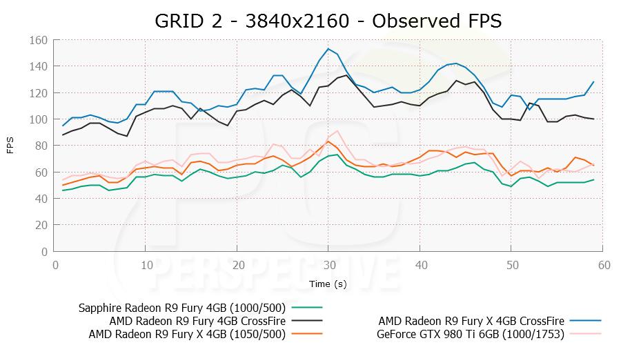 grid2cf-3840x2160-ofps.png