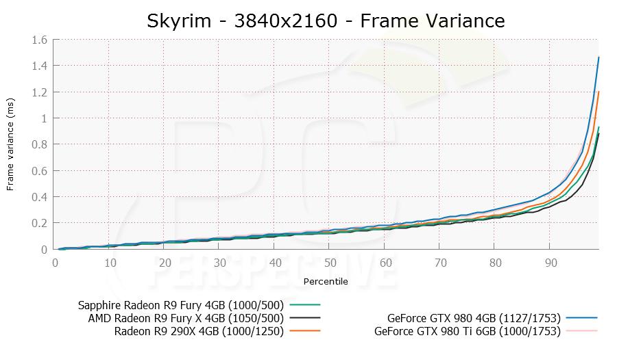 skyrim-3840x2160-stut-0.png