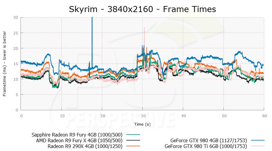 skyrim-3840x2160-plot-0.png