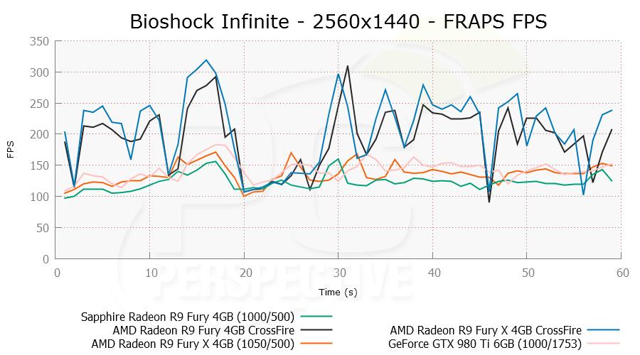 bioshockcf-2560x1440-frapsfps.png