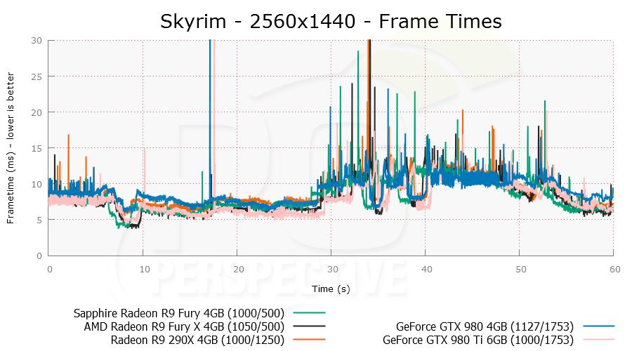 skyrim-2560x1440-plot-0.png