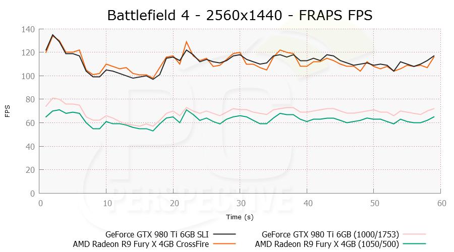 bf4-2560x1440-frapsfps-1.png