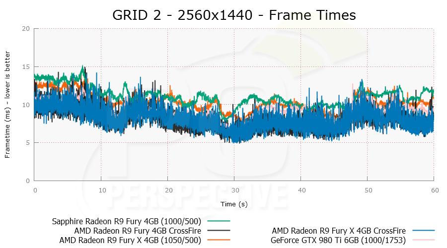 grid2cf-2560x1440-plot.png