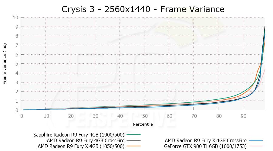 crysis3cf-2560x1440-stut.png