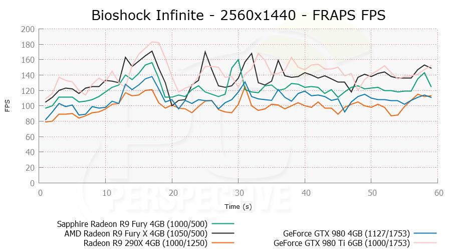 bioshock-2560x1440-frapsfps.png