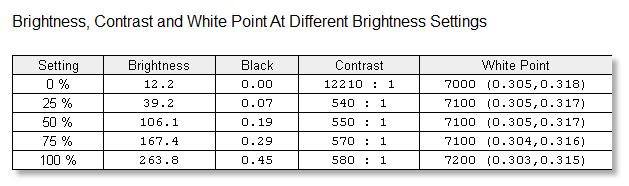 contrast-brightness.png