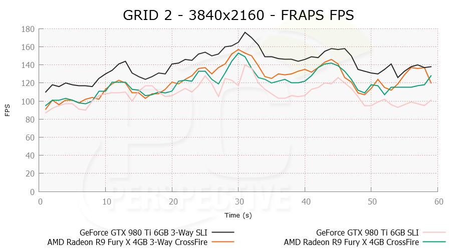 grid23way-3840x2160-frapsfps.png