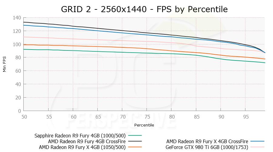grid2cf-2560x1440-per.png