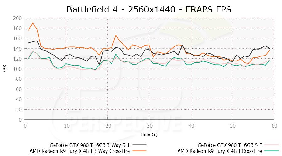 bf43way-2560x1440-frapsfps-0-0.png