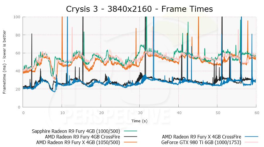 crysis3cf-3840x2160-plot.png