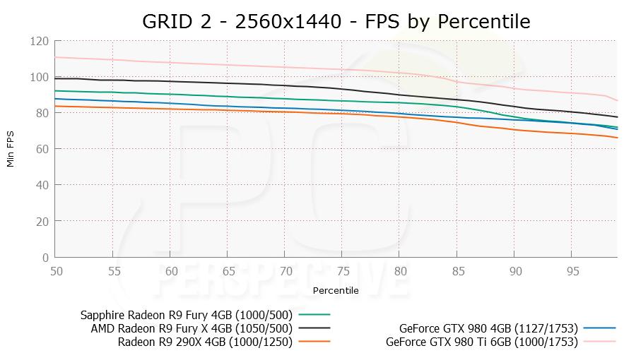 grid2-2560x1440-per.png