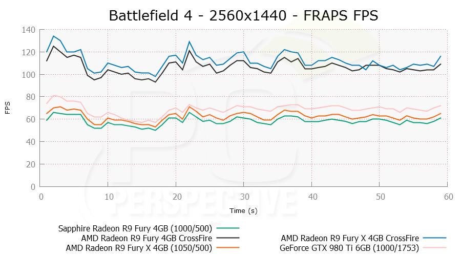 bf4cf-2560x1440-frapsfps-0.png