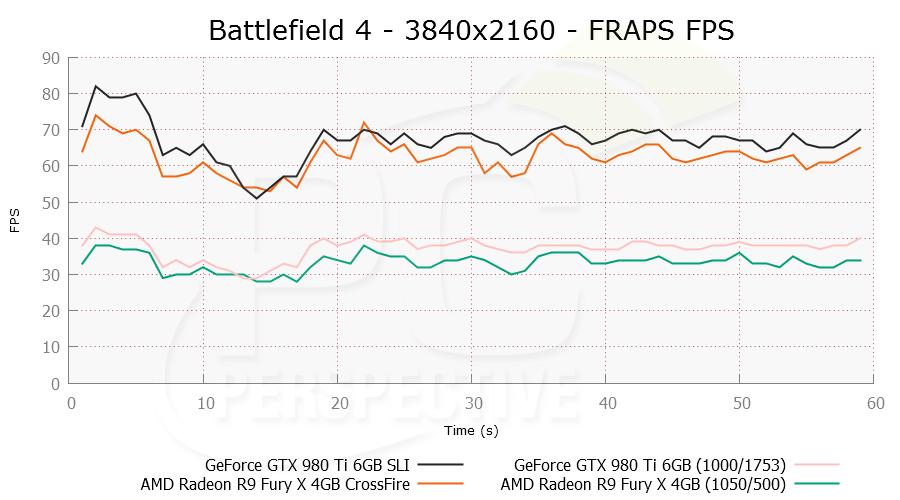bf4-3840x2160-frapsfps-1.png