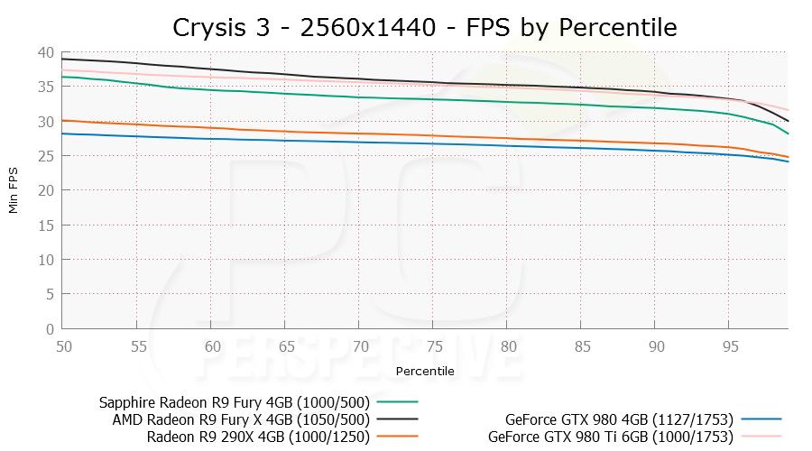 crysis3-2560x1440-per.png