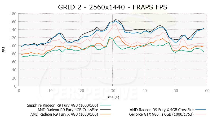 grid2cf-2560x1440-frapsfps.png