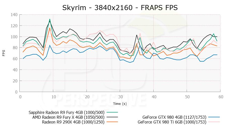 skyrim-3840x2160-frapsfps-0.png