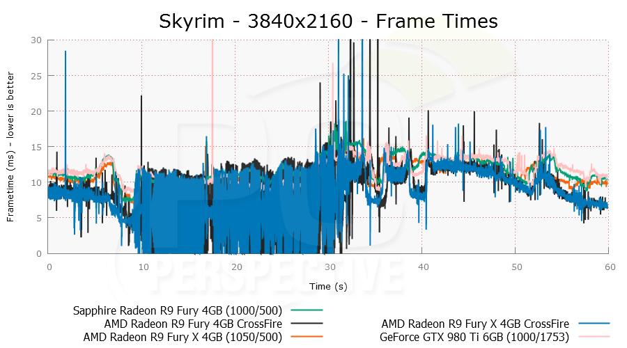skyrimcf-3840x2160-plot.png