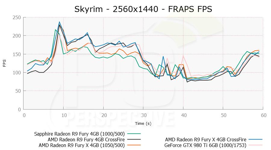 skyrimcf-2560x1440-frapsfps.png