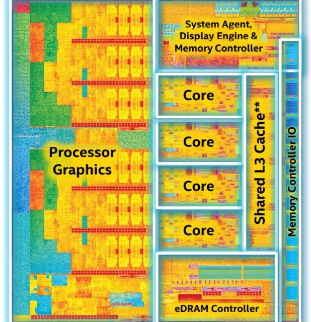 Meet the Intel Core i7-5775C Broadwell CPU