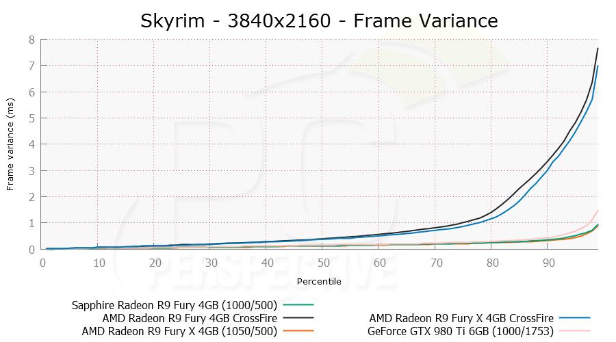 skyrimcf-3840x2160-stut.png